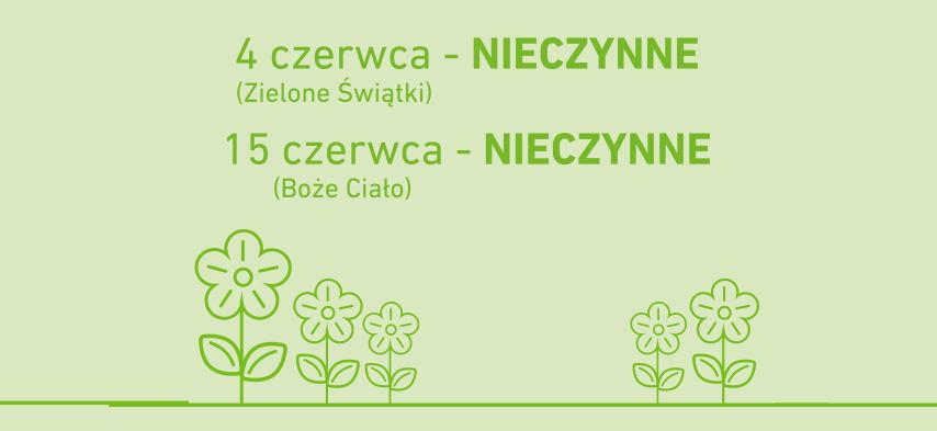 J017 Panorama Godziny otwarcia Zielone Swiatki_854x393 WWW Slider